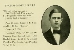 Thomas M. Bulla, Davidson Grad. Photo, 1907, From Yearbook, Age 25, 11-12-2014